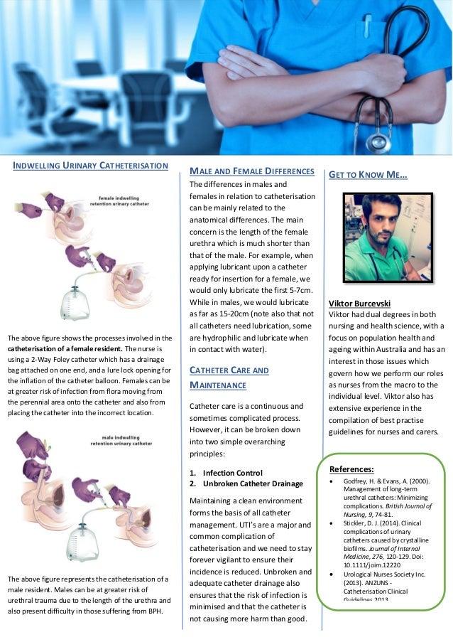 The FAQs Series - Urinary Catheterisation (NursesWithSkillz)