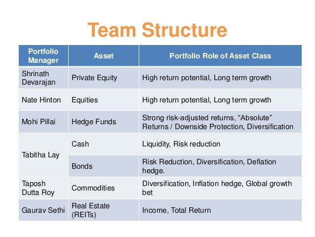 wrigleys dual class equity strategy Firms with limited voting shares, dual class firms, persist over time despite  that  a simple that a buy-and-hold strategy of dual class family firms.