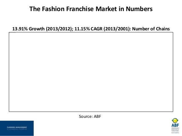fashion franchising Search our comprehensive list of clothing franchises for sale get investment info, read testimonials, and more.