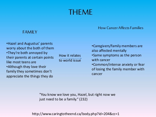 how cancer affects a family Dr julie silver, a cancer survivor, offers advice on helping your family cope with your cancer diagnosis.