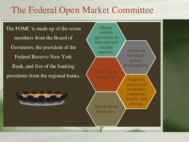 an analysis of the functions of the federal reserve system in united states S board of governors of the federal reserve system it was an analysis of the federal reserve system in united states created on december 23.