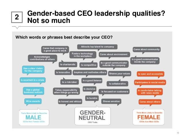 10 gender