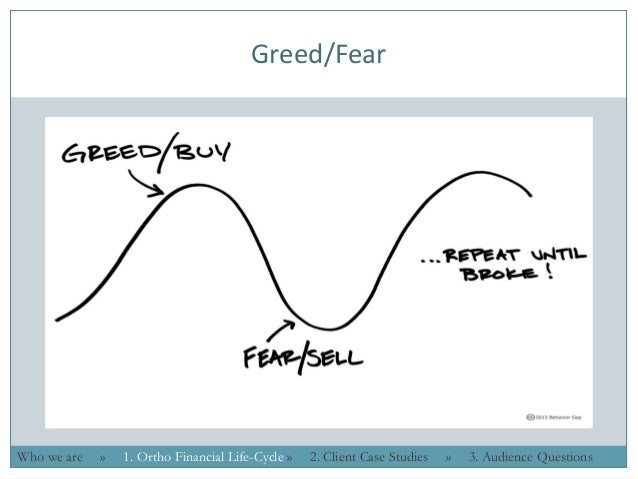a review of the greed cycle How the american dream turned into greed and inequality  greed, the unshackled  the cycle reinforces itself from generation to generation.