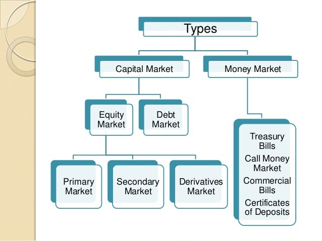 types of securities in capital market pdf
