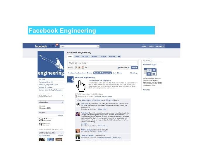 Facebook My SQL