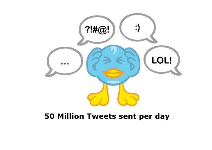 50 Million Tweets sent per day