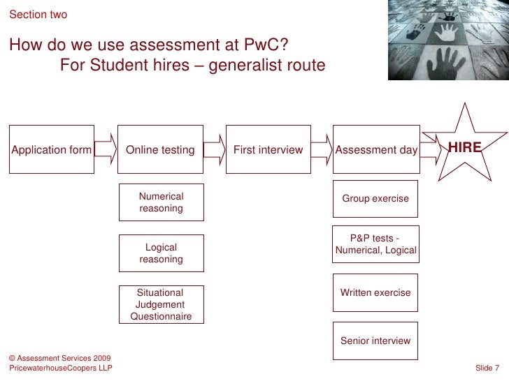 Breakfast with The FIRM - PWC on assessment and selection