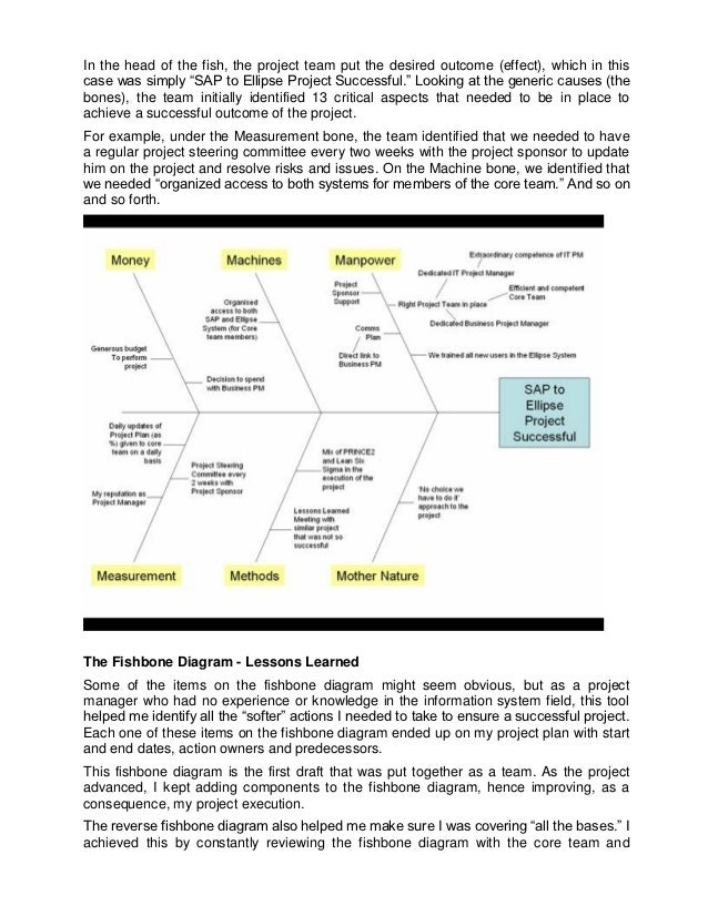Ishikawa diagram images how to guide and refrence wellnessworks ishikawa ccuart Image collections