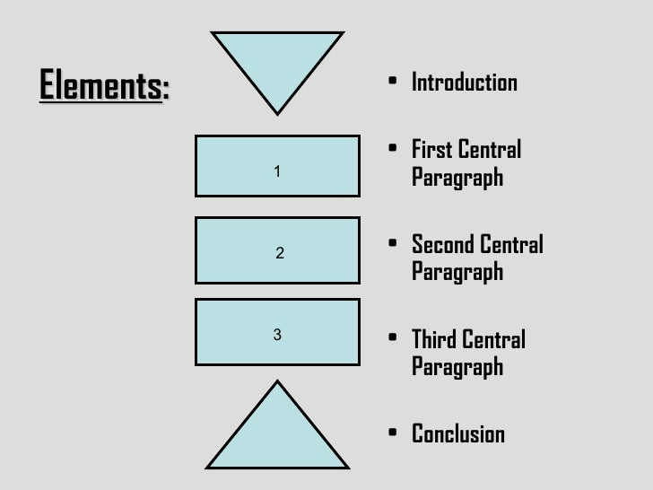 paper on the five elements of a negotiation Nevertheless, remembering the key points in the stages of formal negotiation may be very helpful in a variety of informal situations in any negotiation, the following three elements are important and likely to affect the ultimate outcome of the negotiation: attitudes.