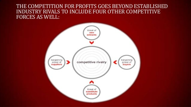 five forces that shape strategy One way to do that is by using porter's five forces model to break them down into  the five forces that shape industry  to implement this strategy,.