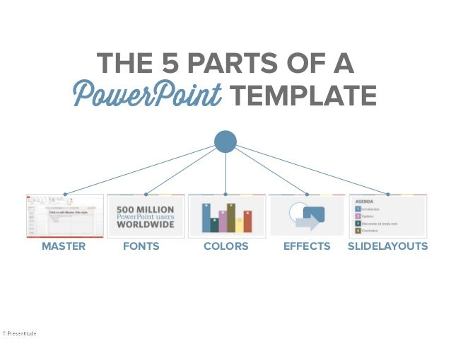 The five parts of a great PowerPoint template