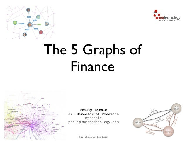 The 5 Graphs of Finance Philip Rathle Sr. Director of Products @prathle philip@neotechnology.com  Neo Technology, Inc Confi...