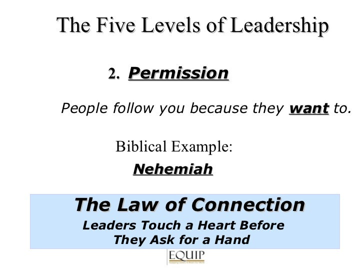 levels of leadership The 5 leadership levels describe the way that eventually can lead to a phase of maturity in leadership maxwell wants to help leaders understand and increase their effectiveness.