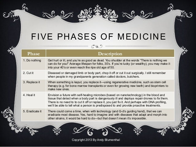 FIVE PHASES OF MEDICINE Phase Description 1. Nothing (or not much) we can do for you Get hurt or ill, and you're as good a...