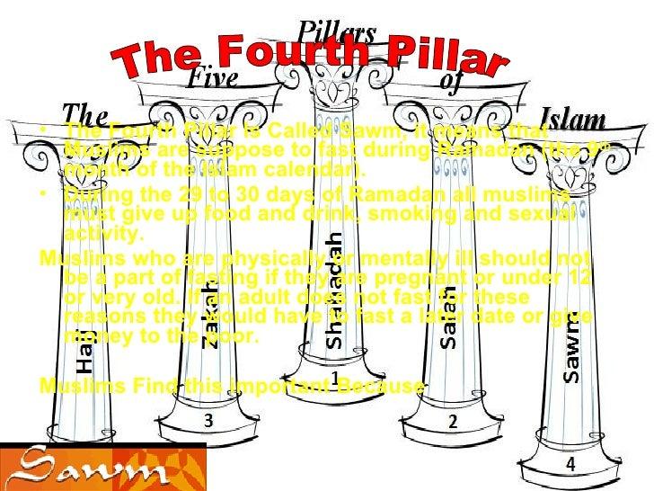6 Pillars of Islam Clip Art – Clipart Download
