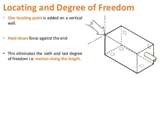 The Jig And Fixture Design Procedure