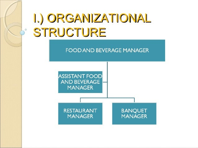 Restaurant Kitchen Organization Chart the food and beverage service department