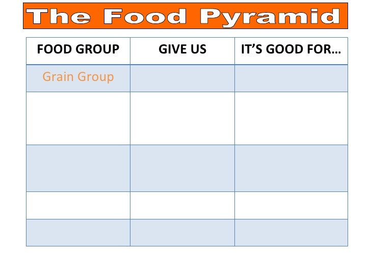 The Food Pyramid FOOD GROUP GIVE US IT'S GOOD FOR… Grain Group