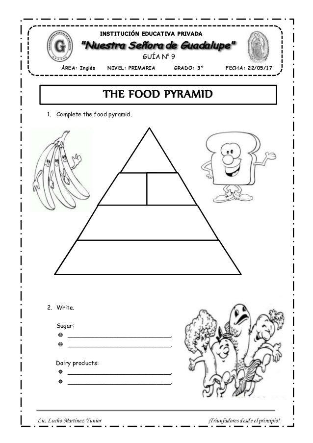 The food pyramid 3ro