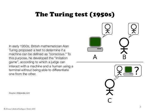 the intelligence of computers the turing test A computer program called eugene goostman, which simulates a 13-year-old ukrainian boy, is said to have passed the turing test at an event organised by the university of reading the test .