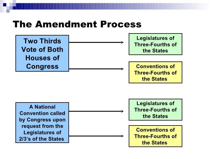 the formal and informal methods to amending the united states constitution Formal and informal constitution  less defined than the formal amending  that so too must the united states' constitution be able to.