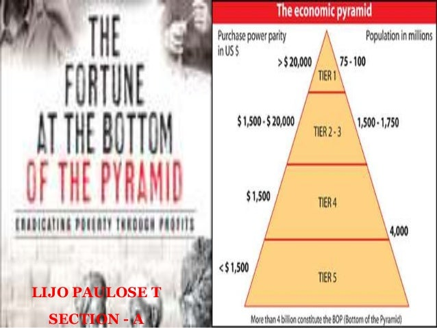 fortune at the bottom of pyramid The fortune at the bottom of the pyramid low-income markets present a prodigious opportunity for the world's wealthiest companies — to seek their fortunes and bring prosperity to the aspiring poor.