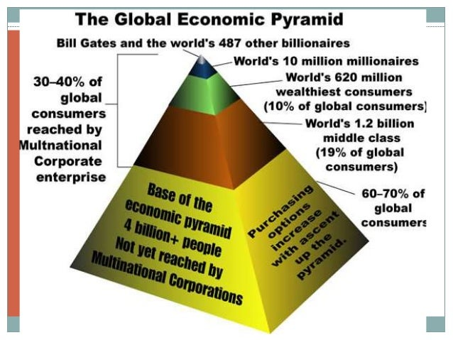 the bottom of the pyramid Financial inclusion at the bottom of the pyramid 464 likes groundbreaking book by karl mehta & carol realini on how global innovation will create a.