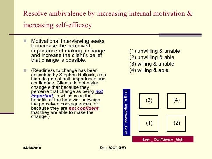 Motivational Interviewing by Ravi Kolli,MD Slide 3