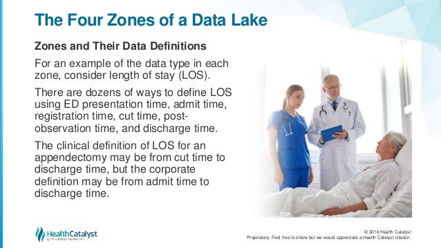 the four essential zones of a healthcare data lake. Black Bedroom Furniture Sets. Home Design Ideas