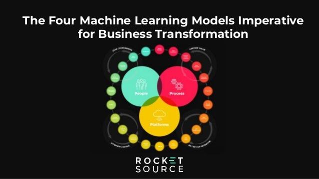The Four Machine Learning Models Imperative for Business Transformation
