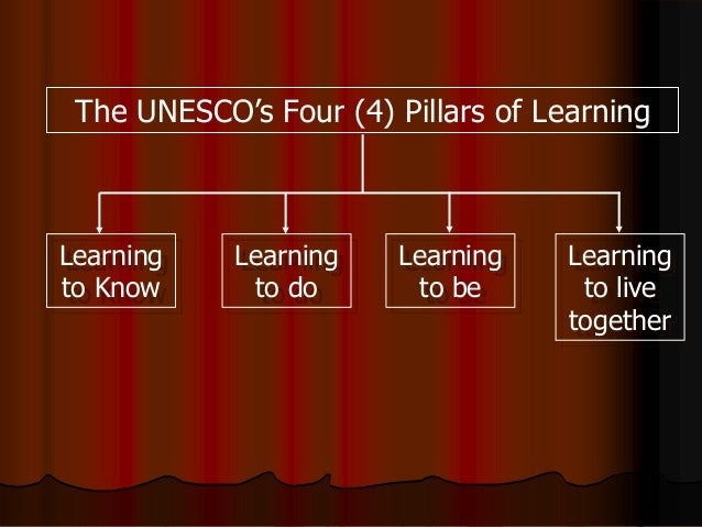 The four pillars of learning Slide 2