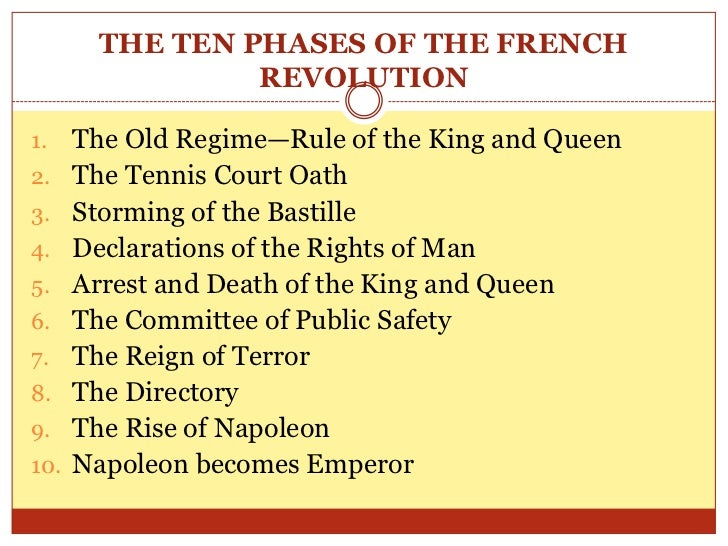 phases of the french revolution Study 11 the 6 phases of the french revolution flashcards from rebecca w on studyblue.