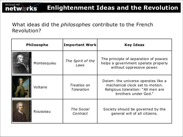 an analysis of rousseaus criticism of enlightenment ideas in french revolution Diderot, rousseau, and the mechanical arts of rousseau's radical criticism of urban high social changes during the french revolution a.