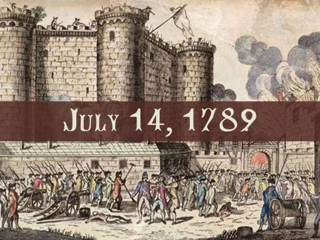 the french revolution of 1789 Thought you knew everything about the french revolution, the abolition of  the declaration of the rights of the man and the citizen of 1789.