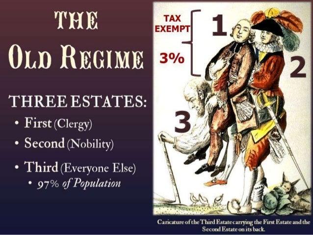 The French Revolution of 1789 Slide 2