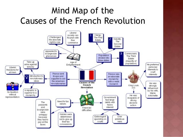 the major causes of the french revolution in 1789 Causes of the french revolution the causes of the french revolution can be attributed to  crisis was due to the rapidly increasing costs of government and to the overwhelming costs.