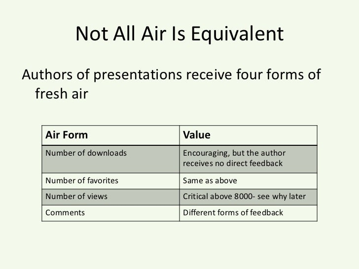 Not All Air Is Equivalent<br />Authors of presentations receive four forms of fresh air<br />