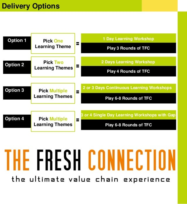 The ultimate value chain experience