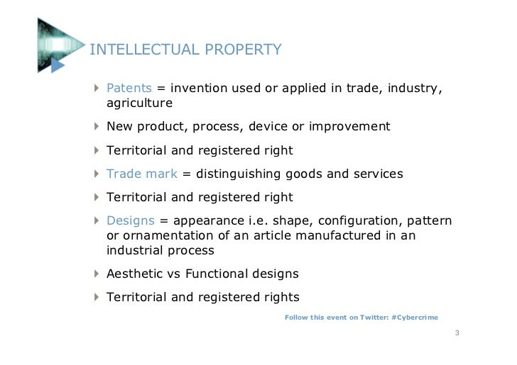 Understanding Copyright Intellectual Property In The Digital Age