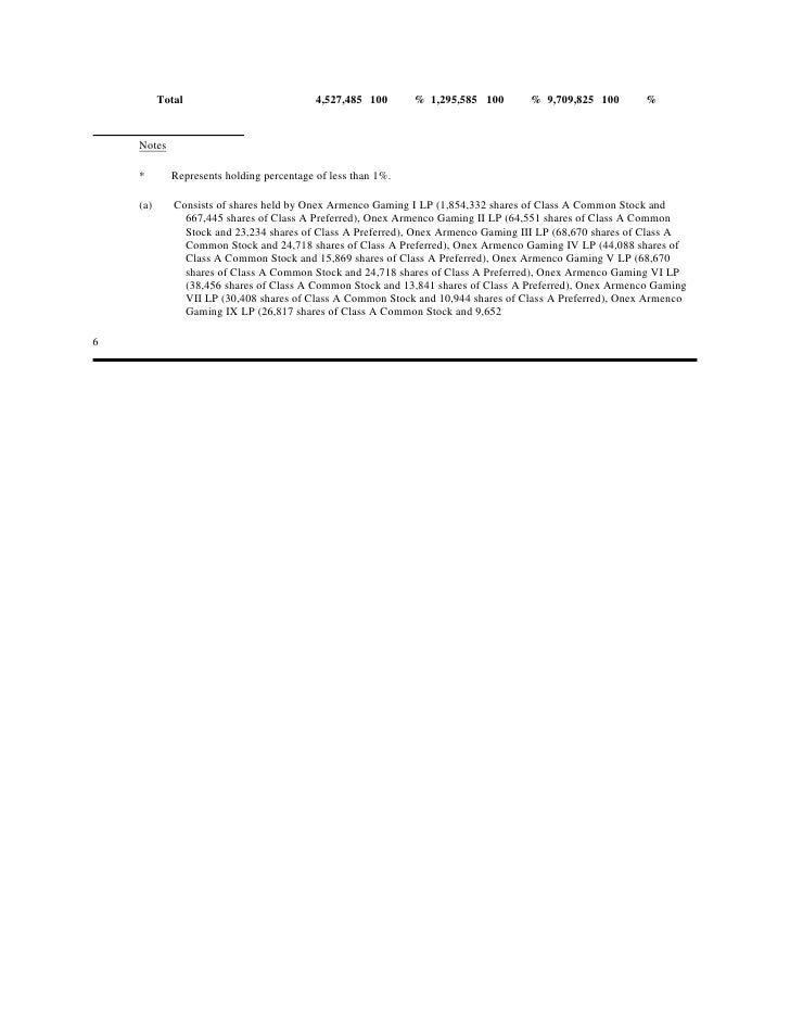 Bitterroot conspiracy the fund wfc holdings corp dba for 1271 6th avenue 35th floor new york ny 10020