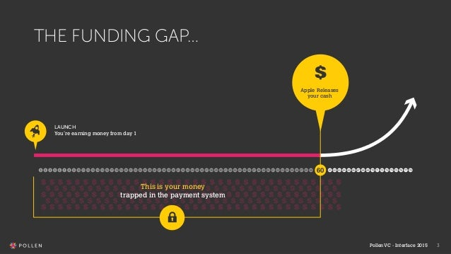The Funding Gap Slide 3