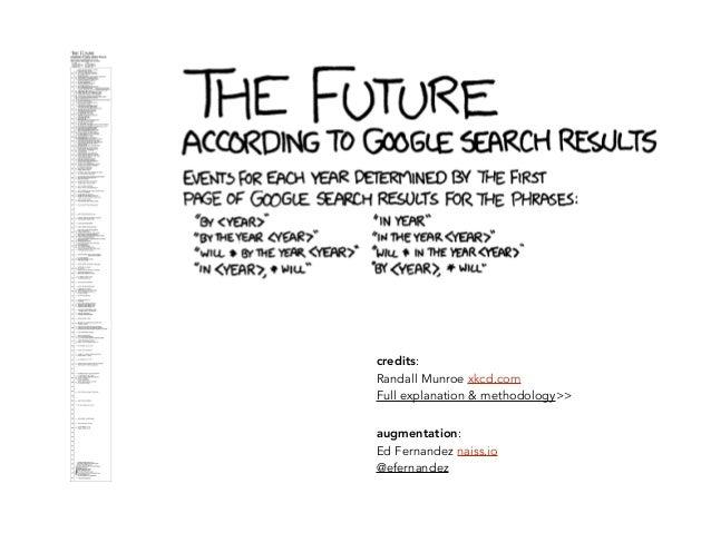 credits: Randall Munroe xkcd.com Full explanation & methodology>> augmentation: Ed Fernandez naiss.io @efernandez