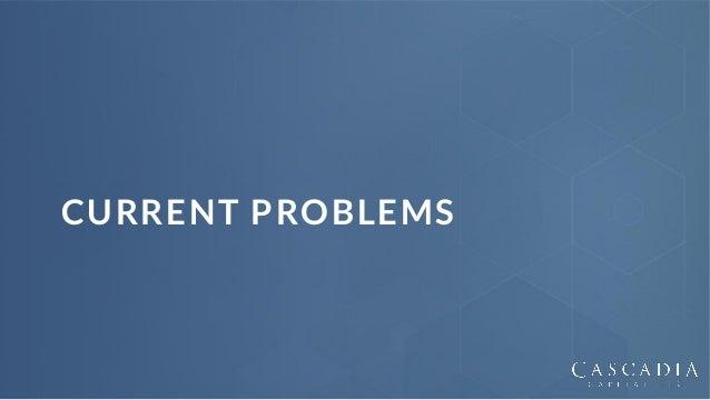 CURRENT PROBLEMS