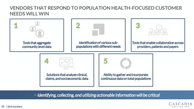 39 | @chasedave VENDORS THAT RESPOND TO POPULATION HEALTH-FOCUSED CUSTOMER NEEDS WILL WIN Identification of various sub- p...