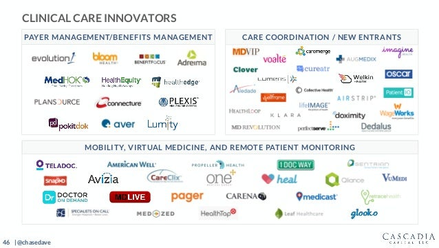 46 | @chasedave PAYER MANAGEMENT/BENEFITS MANAGEMENT CLINICAL CARE INNOVATORS MOBILITY, VIRTUAL MEDICINE, AND REMOTE PATIE...