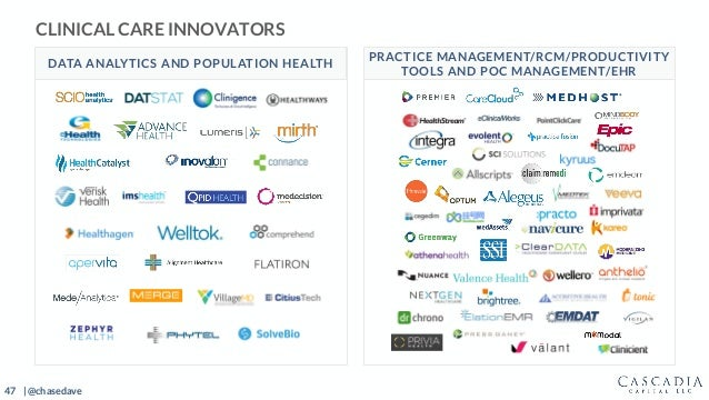 47 | @chasedave CLINICAL CARE INNOVATORS DATA ANALYTICS AND POPULATION HEALTH PRACTICE MANAGEMENT/RCM/PRODUCTIVITY TOOLS A...