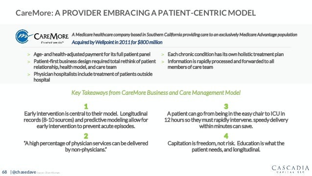 68 | @chasedave CareMore: A PROVIDER EMBRACING A PATIENT-CENTRIC MODEL 1 Early intervention is central to their model. Lon...
