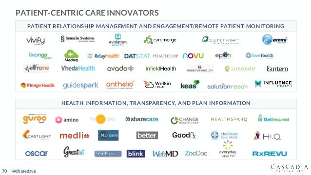70 | @chasedave PATIENT-CENTRIC CARE INNOVATORS HEALTH INFORMATION, TRANSPARENCY, AND PLAN INFORMATION PATIENT RELATIONSHI...