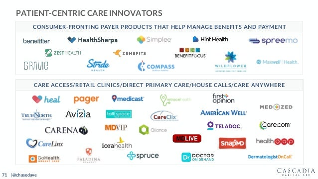 71 | @chasedave PATIENT-CENTRIC CARE INNOVATORS CONSUMER-FRONTING PAYER PRODUCTS THAT HELP MANAGE BENEFITS AND PAYMENT CAR...