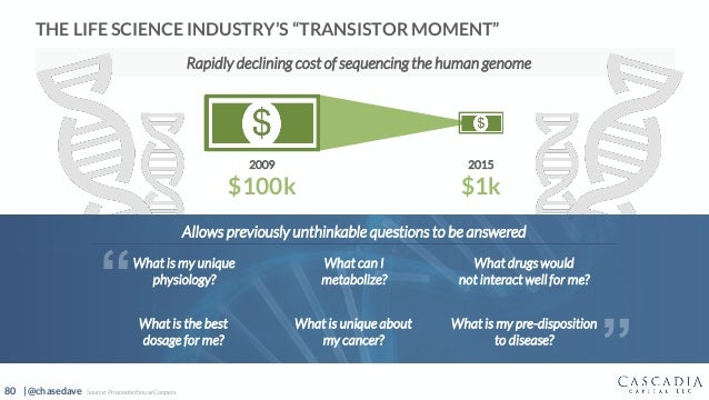 """80 